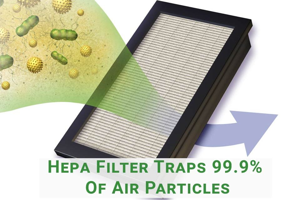 What is HEPA filter? How it traps 99.9% of air particles?